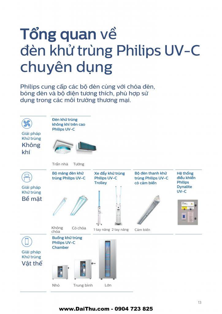 Giải pháp đèn UVC Philips khử trùng diệt khuẩn an toàn 2020 2021 13