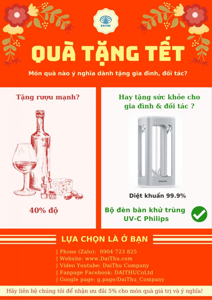 DaiThu Qua Tang Tet Doanh Nghiep 2020 Den ban UVC Philips (88)