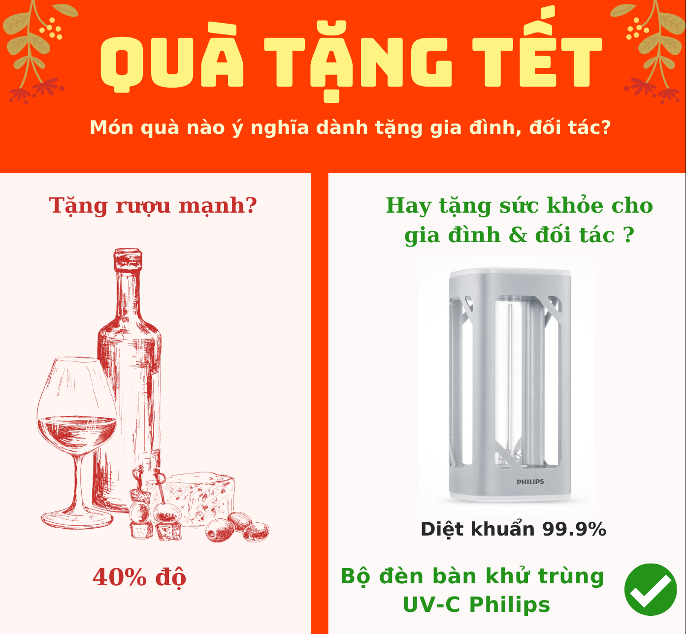 DaiThu Qua Tang Tet Doanh Nghiep 2020 UVC Philips (8)