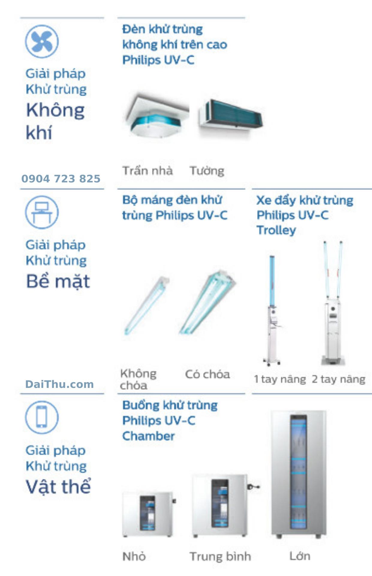 Đèn UVC khử trùng phòng kín - diệt khuẩn không khí Upper Air - bề mặt Trolley và vật thể Chamber - UVC Philips