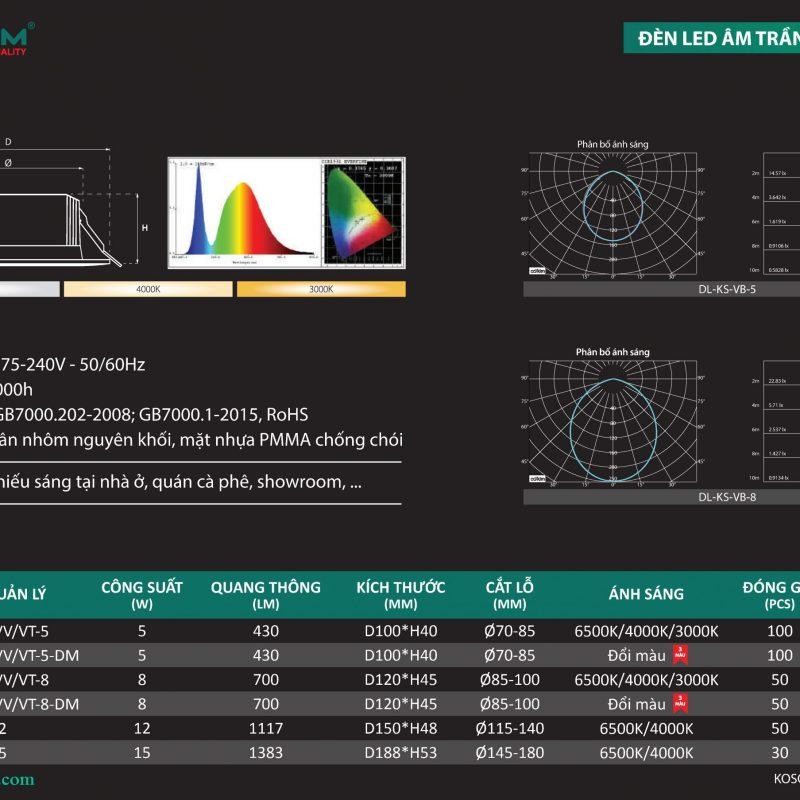 Thông số đèn Led âm trần Kosoom Ngôi sao thân nhôm đúc nguyên khối giá tốt chất lượng cho công trình dự án