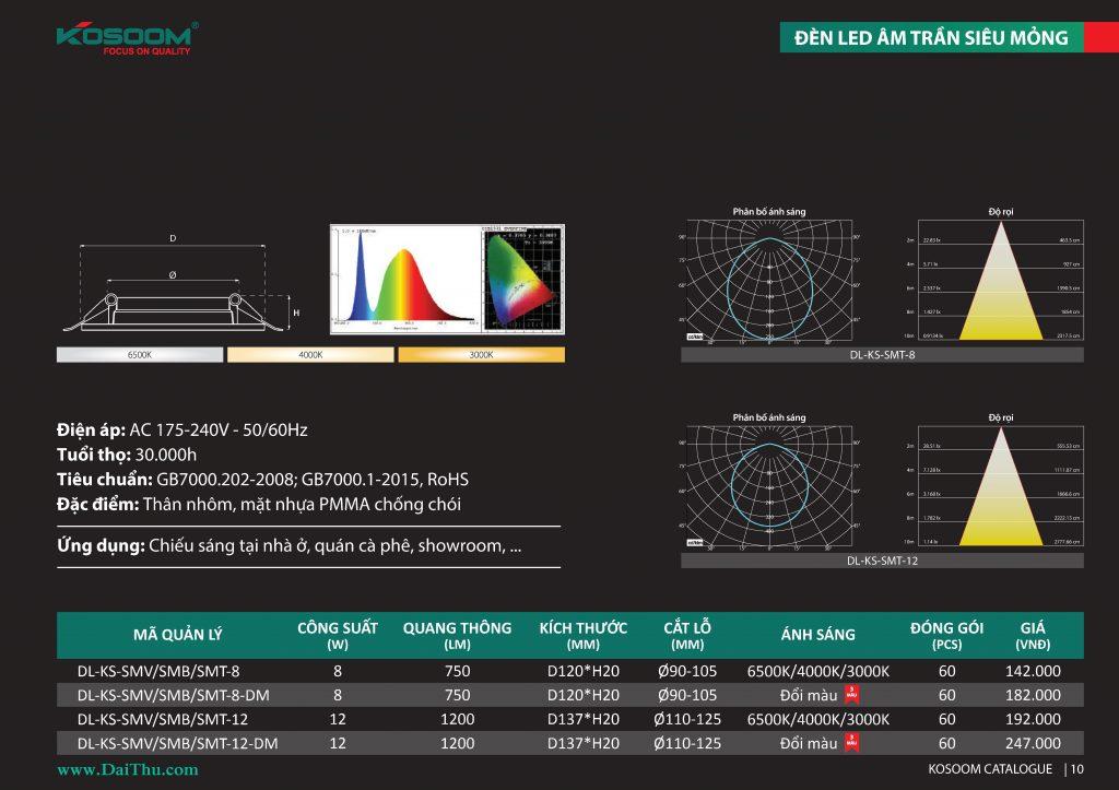 Thông số đèn Led âm trần Kosoom siêu mỏng thân nhôm đúc nguyên khối giá tốt chất lượng cho công trình dự án SMT SMB SMV