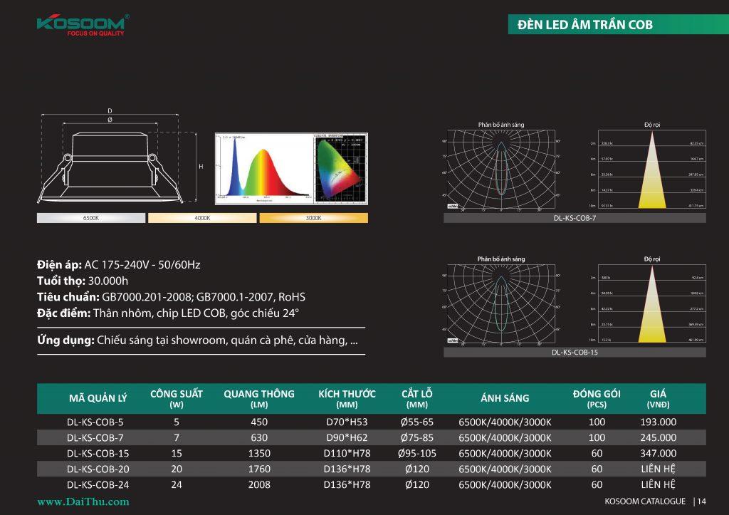 Thông số đèn Led âm trần COB chiếu điểm cao cấp có ánh sáng trung tính 4000k