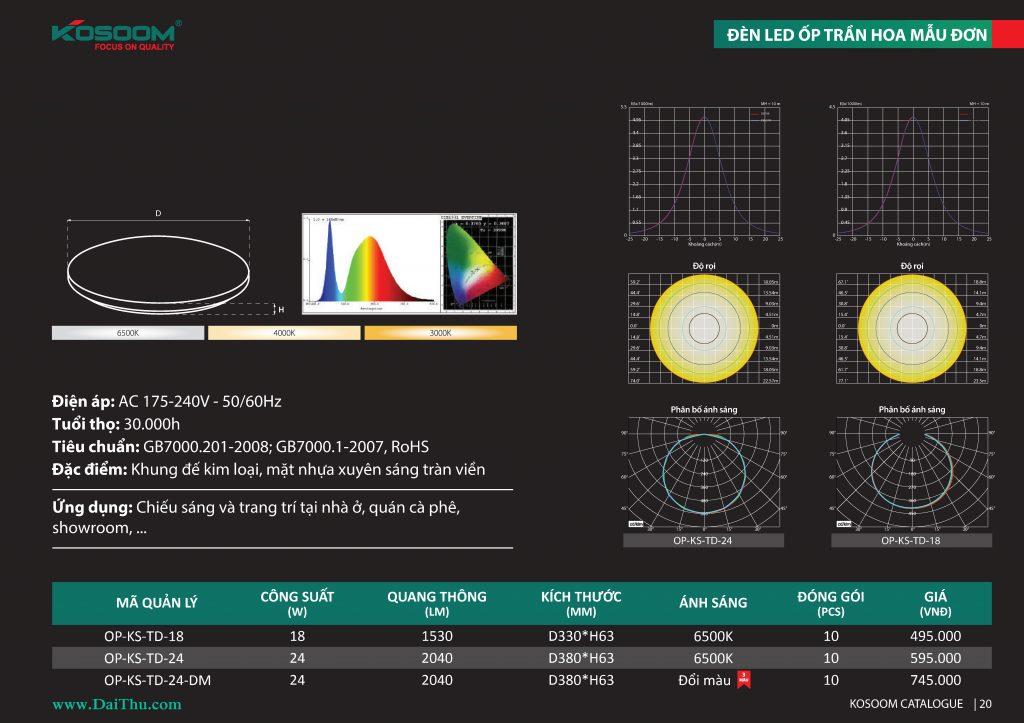 Thông số Đèn Led ốp trần Hoa mẫu đơn Kosoom TD đổi màu 3 chế độ Đèn trang trí phong thủy