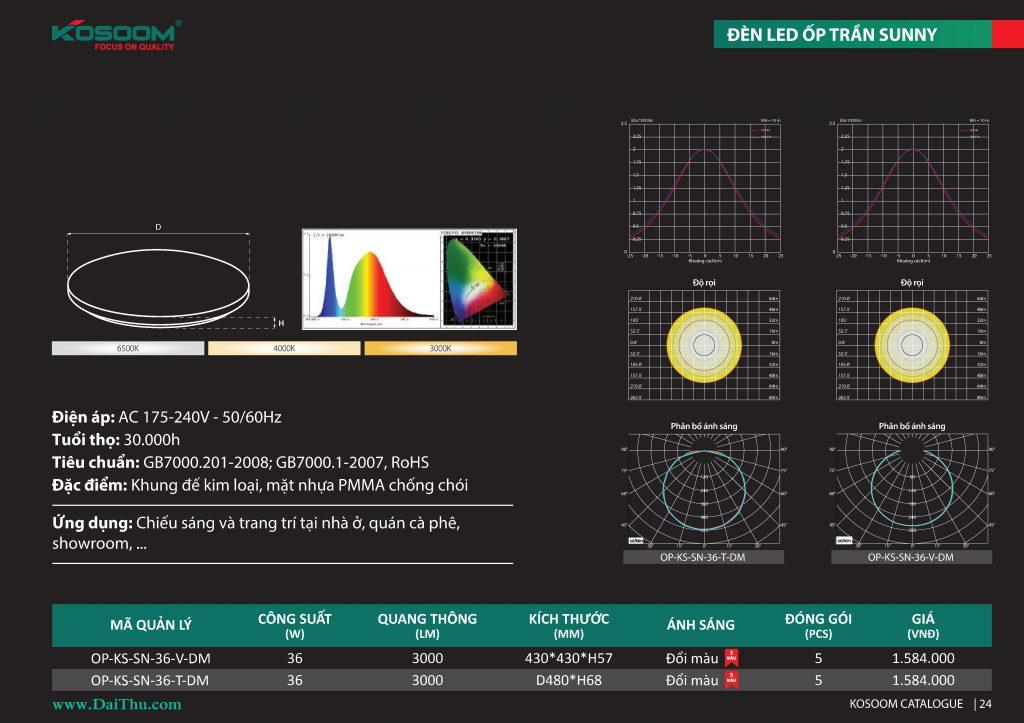 Thông số Đèn Led ốp trần Sunny Kosoom Vuông tròn SN đổi màu 3 chế độ Đèn trang trí phong thủy