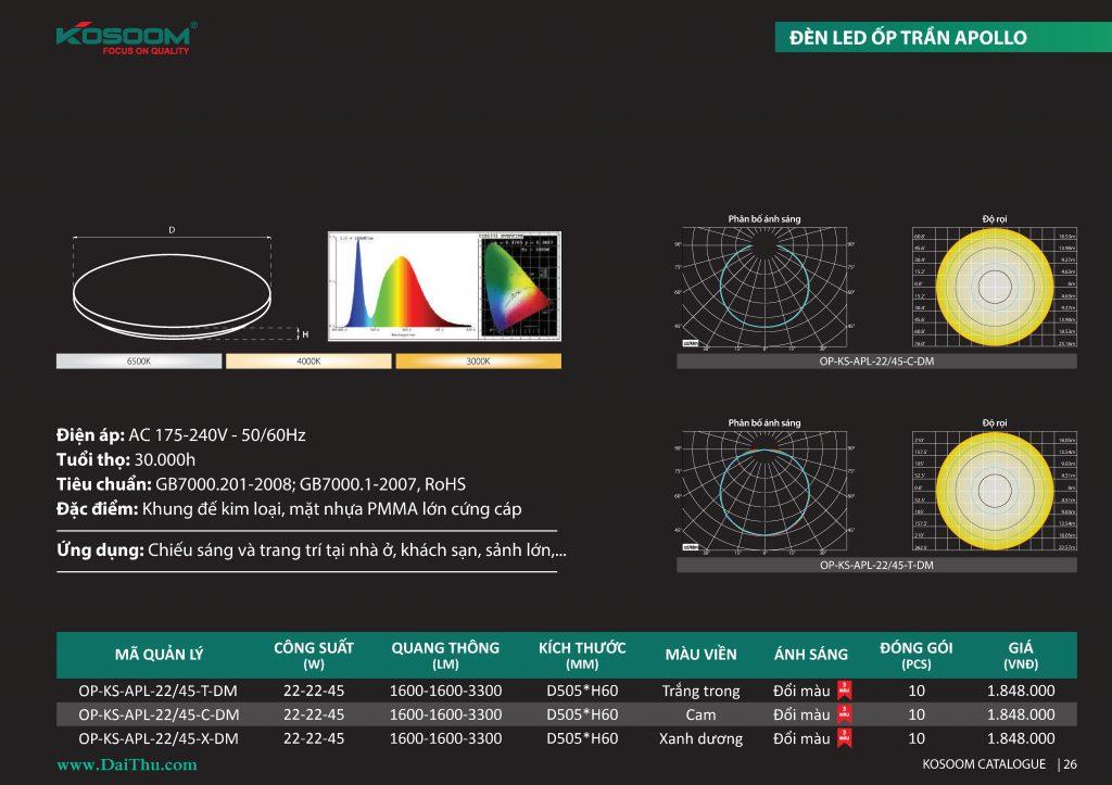 Thông số Đèn Led ốp trần Apollo Kosoom APL đổi màu 3 chế độ Đèn trang trí phong thủy