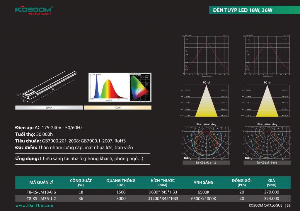 Thông số Đèn tuýp Led T8 Kosoom liền máng 1m2 36W 0m6 18W có ánh sáng trung tính 4000k