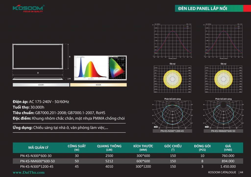 Thông số Đèn Led tấm Panel 600 600 Kosoom lắp nổi chất lượng giá tốt cho công trình dự án có ánh sáng trung tính 4000k