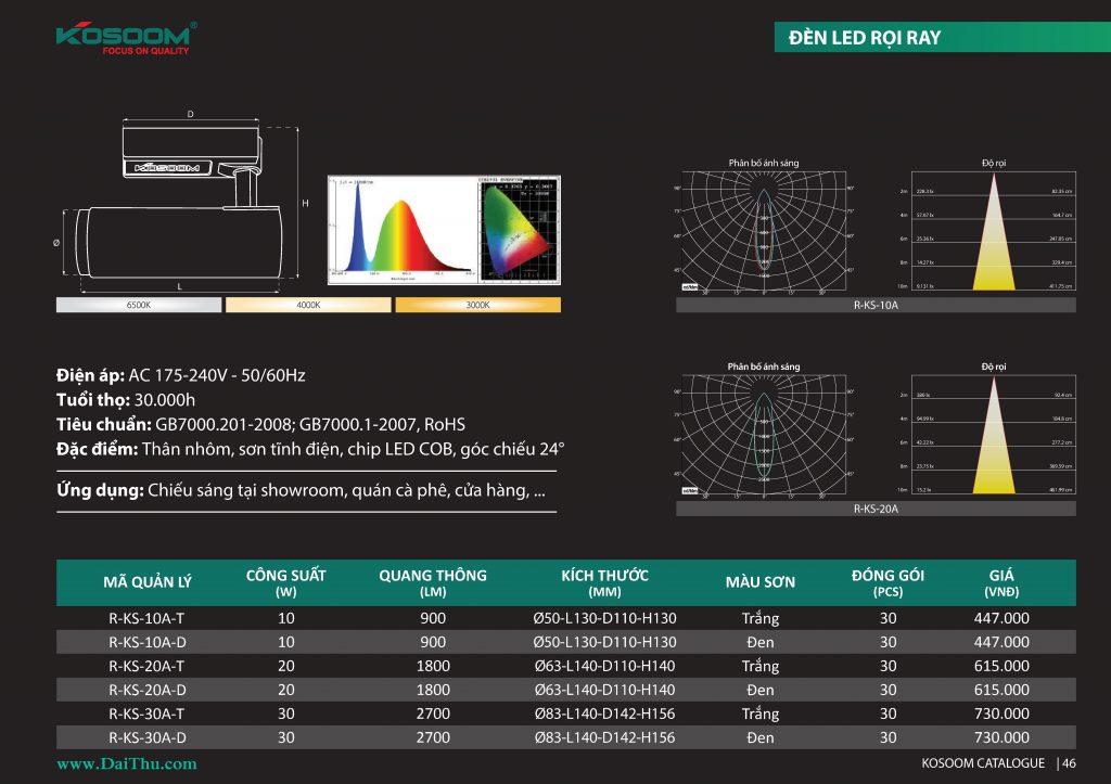 Thông số Đèn Led Rọi Thanh Ray cao cấp Kosoom COB có ánh sáng 4000k trung tính 10W 20W 30W