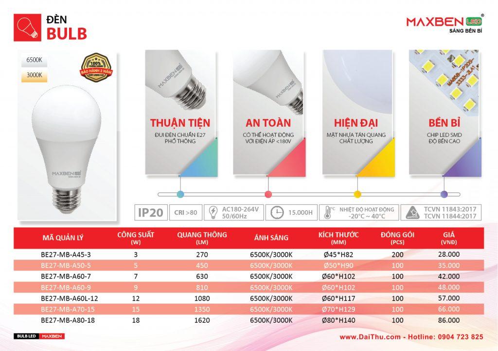 Bóng đèn Led bulb tròn giá rẻ Maxben _ Led búp tròn giá rẻ chất lượng