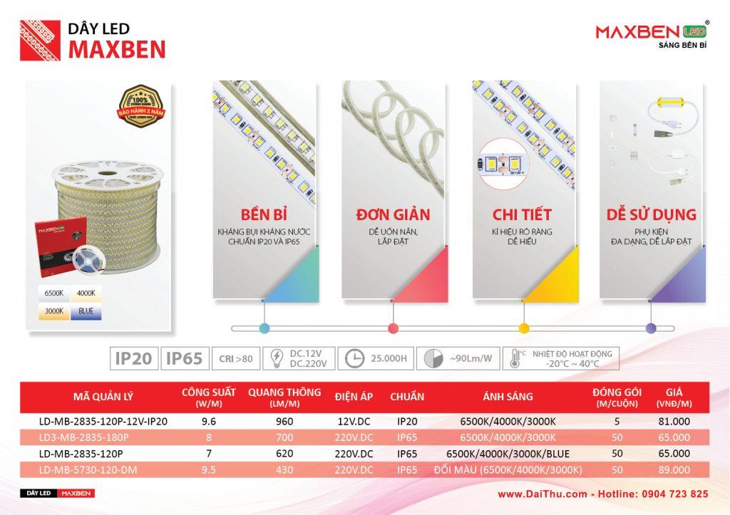 Đèn Led Dây Maxben 220V chip 2835 _ Led dây cuộn dán 12V giá rẻ chất lượng