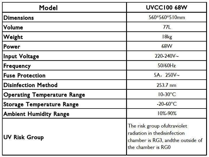 Thông số kỹ thuật Tủ khử trùng UV C Chamber 68W UVCC100 77L